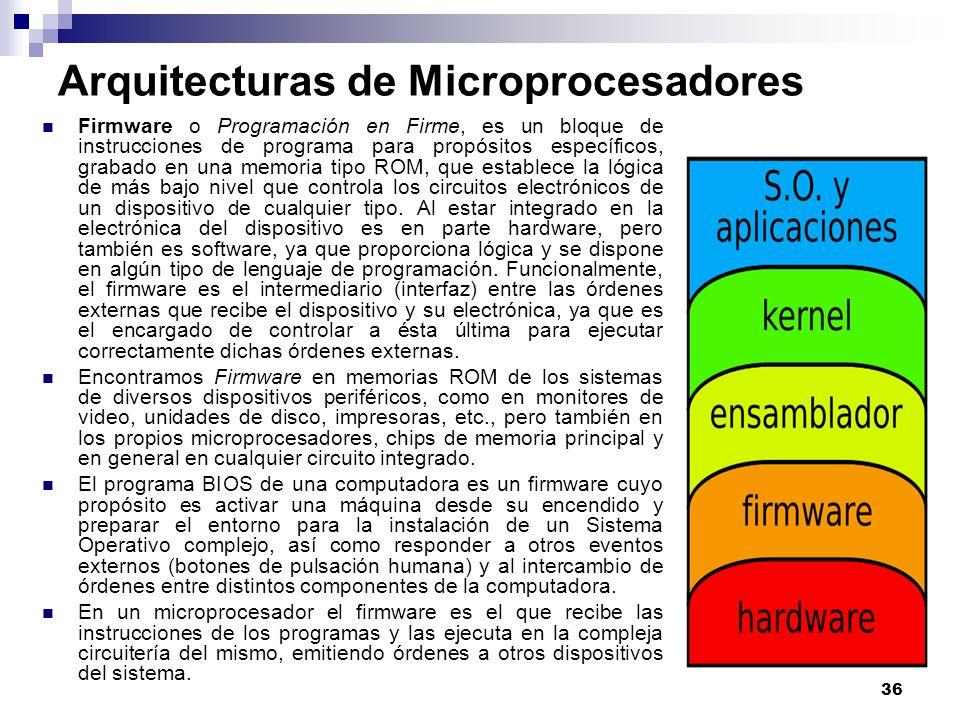 36 Arquitecturas de Microprocesadores Firmware o Programación en Firme, es un bloque de instrucciones de programa para propósitos específicos, grabado