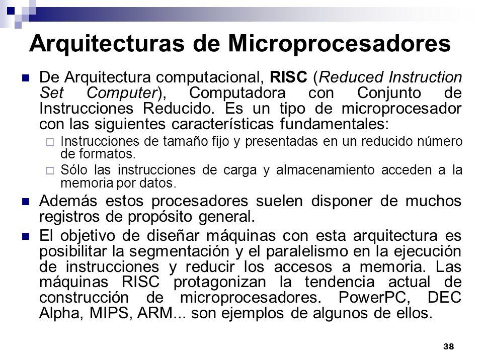 38 Arquitecturas de Microprocesadores De Arquitectura computacional, RISC (Reduced Instruction Set Computer), Computadora con Conjunto de Instruccione