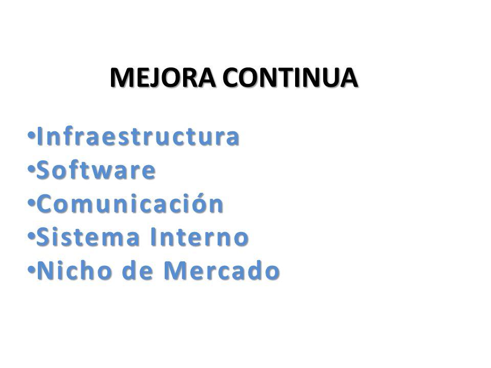 Arquitectura TI SAP SERVICIOS Dispositivo móvilesInternetRedes socialesDashboard SOAP MULTIPLATAFORMA