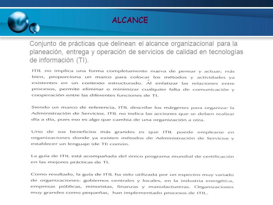 SERVICIOSSERVICIOS Problem Mgt Change Mgt Admón.Financiera de los Servicios de TI Admón.