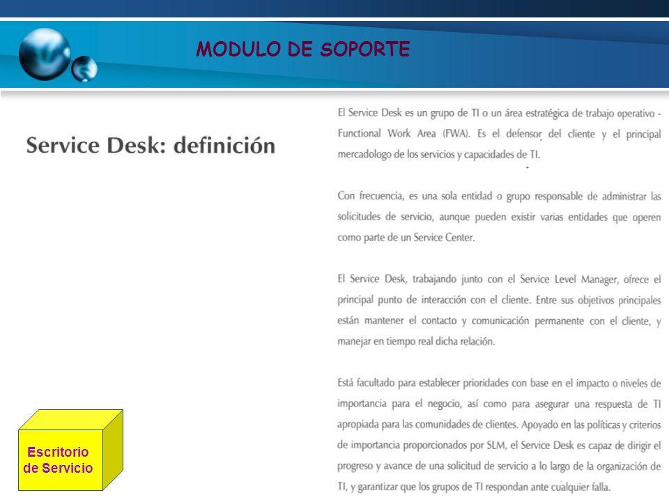 Admón. de Incidentes Escritorio de Servicio MODULO DE SOPORTE
