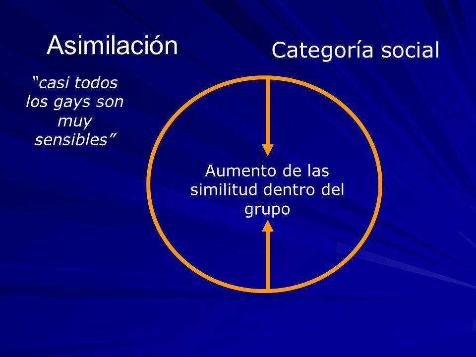 Asimilación Aumento de las similitud dentro del grupo Categoría social casi todos los gays son muy sensibles