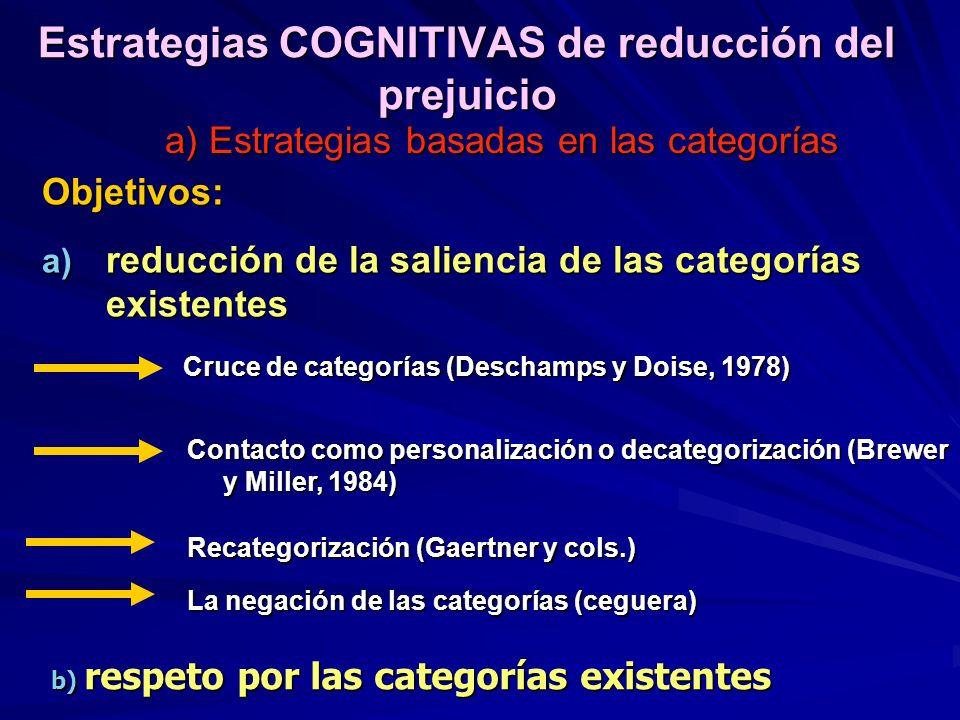 Estrategias COGNITIVAS de reducción del prejuicio Objetivos: a) reducción de la saliencia de las categorías existentes a) Estrategias basadas en las c