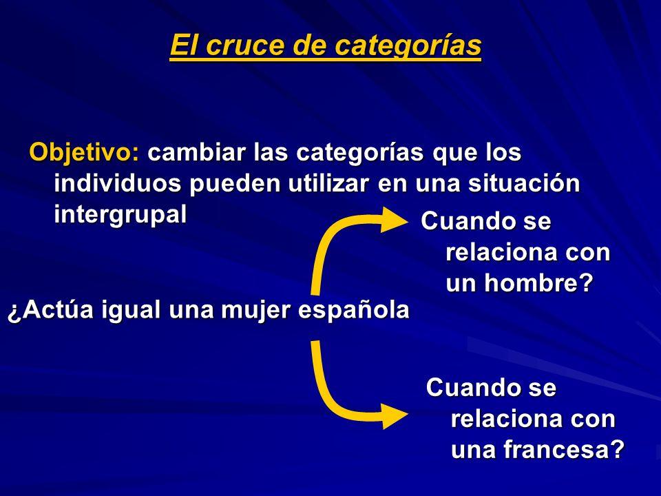 El cruce de categorías Objetivo: cambiar las categorías que los individuos pueden utilizar en una situación intergrupal ¿Actúa igual una mujer español
