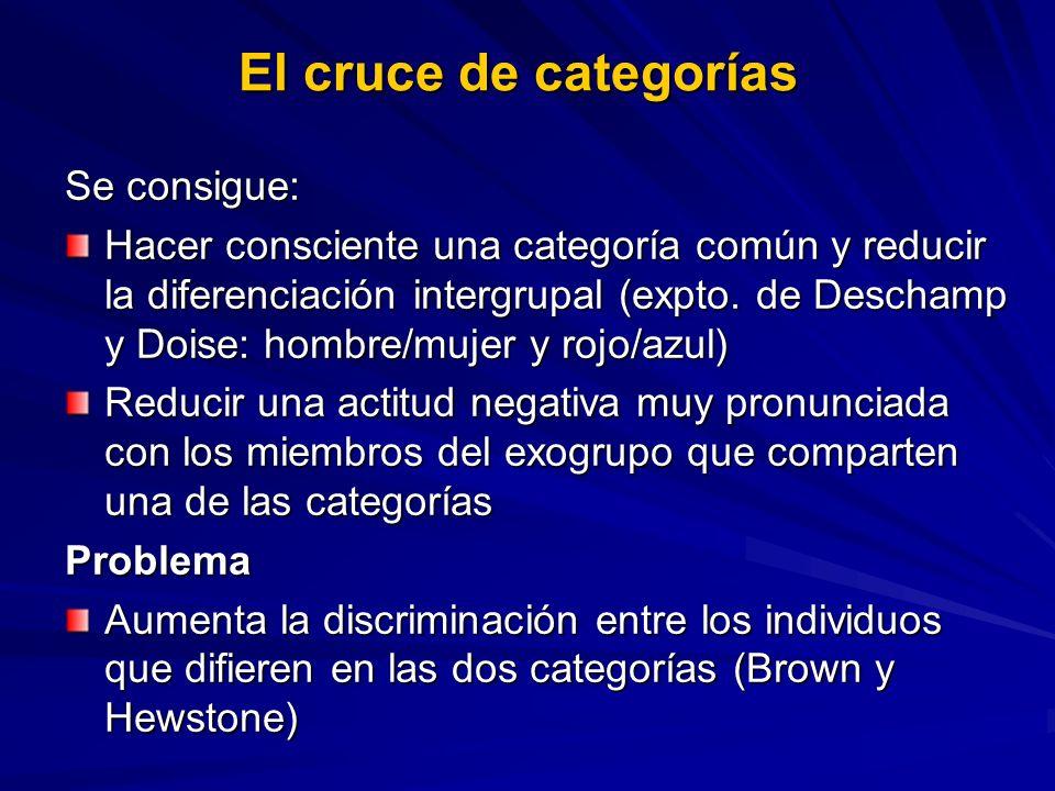 El cruce de categorías Se consigue: Hacer consciente una categoría común y reducir la diferenciación intergrupal (expto. de Deschamp y Doise: hombre/m