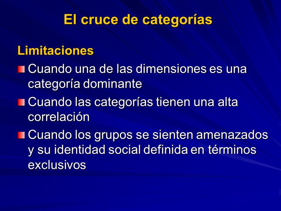 El cruce de categorías Limitaciones Cuando una de las dimensiones es una categoría dominante Cuando las categorías tienen una alta correlación Cuando