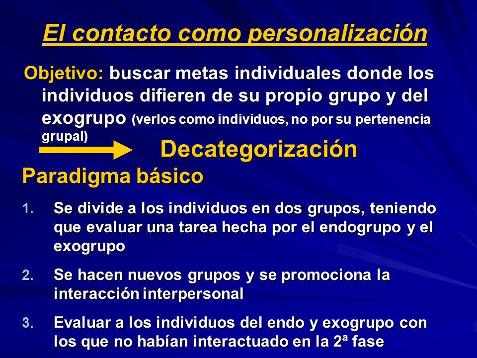 El contacto como personalización Objetivo: buscar metas individuales donde los individuos difieren de su propio grupo y del exogrupo (verlos como indi
