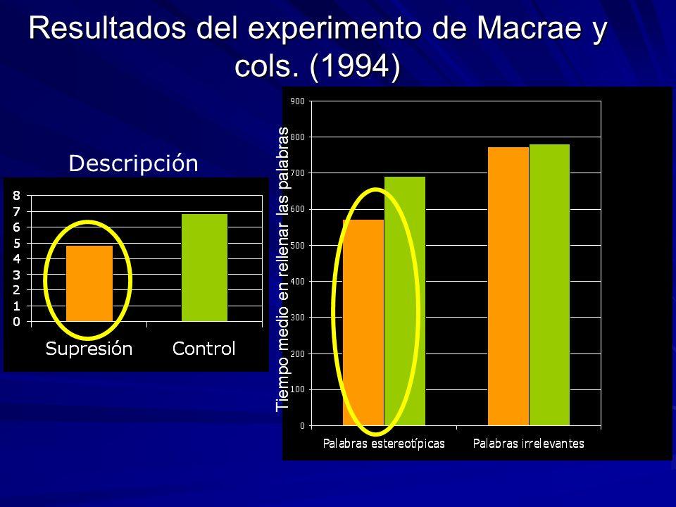 Resultados del experimento de Macrae y cols. (1994) Descripción Tiempo medio en rellenar las palabras