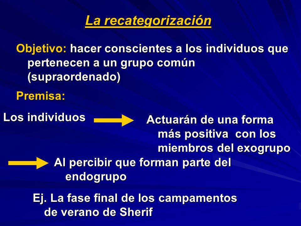 La recategorización Objetivo: hacer conscientes a los individuos que pertenecen a un grupo común (supraordenado) Los individuos Actuarán de una forma
