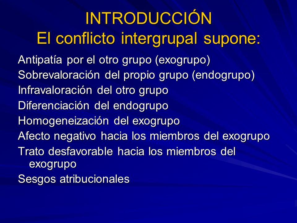 INTRODUCCIÓN El conflicto intergrupal supone: Antipatía por el otro grupo (exogrupo) Sobrevaloración del propio grupo (endogrupo) Infravaloración del