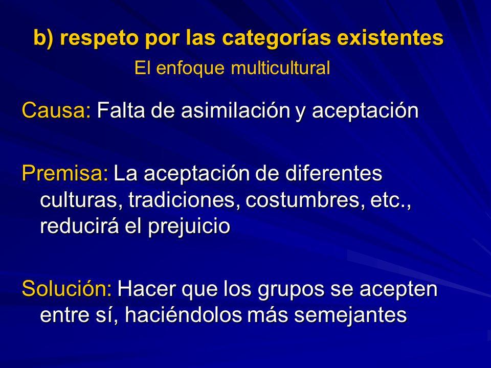 Causa: Falta de asimilación y aceptación Premisa: La aceptación de diferentes culturas, tradiciones, costumbres, etc., reducirá el prejuicio Solución:
