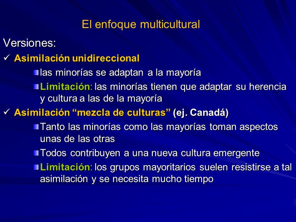 Versiones: Asimilación unidireccional Asimilación unidireccional las minorías se adaptan a la mayoría Limitación: las minorías tienen que adaptar su h