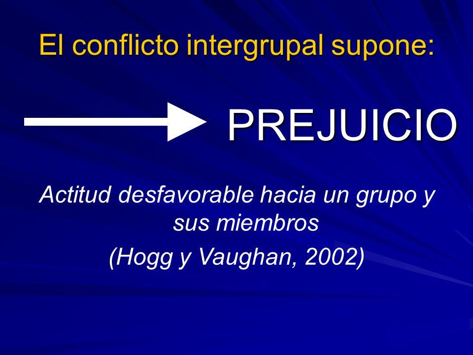 El conflicto intergrupal supone: PREJUICIO Actitud desfavorable hacia un grupo y sus miembros (Hogg y Vaughan, 2002)