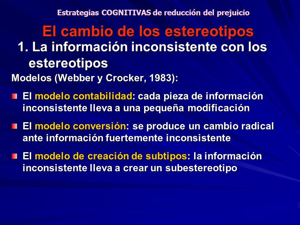 El cambio de los estereotipos Modelos (Webber y Crocker, 1983): El modelo contabilidad: cada pieza de información inconsistente lleva a una pequeña mo
