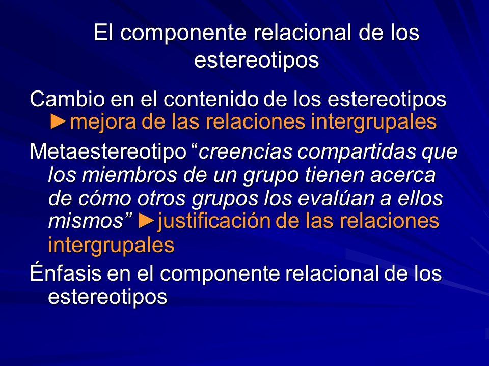 El componente relacional de los estereotipos Cambio en el contenido de los estereotipos mejora de las relaciones intergrupales Metaestereotipo creenci