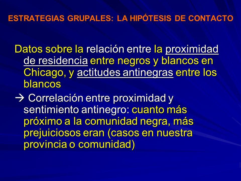 ESTRATEGIAS GRUPALES: LA HIPÓTESIS DE CONTACTO Datos sobre la relación entre la proximidad de residencia entre negros y blancos en Chicago, y actitude