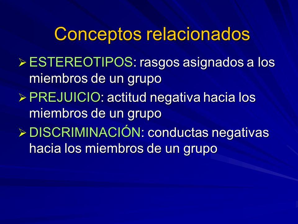 Conceptos relacionados ESTEREOTIPOS: rasgos asignados a los miembros de un grupo ESTEREOTIPOS: rasgos asignados a los miembros de un grupo PREJUICIO: