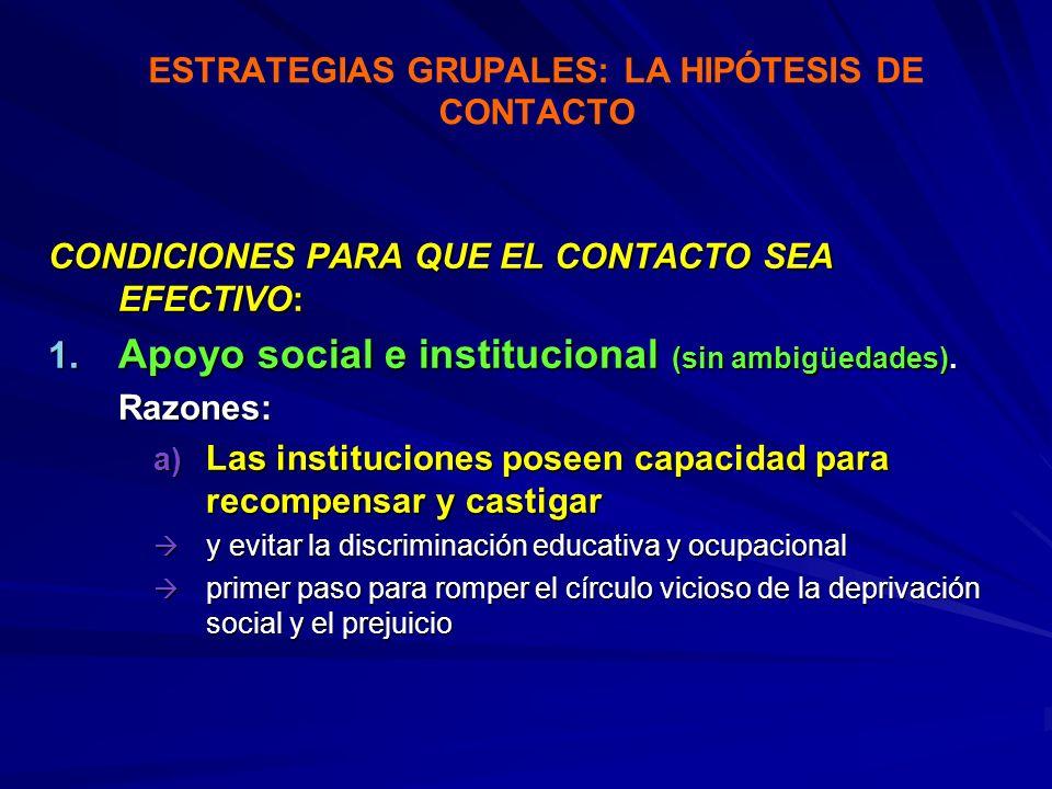 ESTRATEGIAS GRUPALES: LA HIPÓTESIS DE CONTACTO CONDICIONES PARA QUE EL CONTACTO SEA EFECTIVO: 1. Apoyo social e institucional (sin ambigüedades). Razo