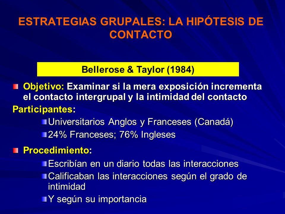 ESTRATEGIAS GRUPALES: LA HIPÓTESIS DE CONTACTO Objetivo: Examinar si la mera exposición incrementa el contacto intergrupal y la intimidad del contacto
