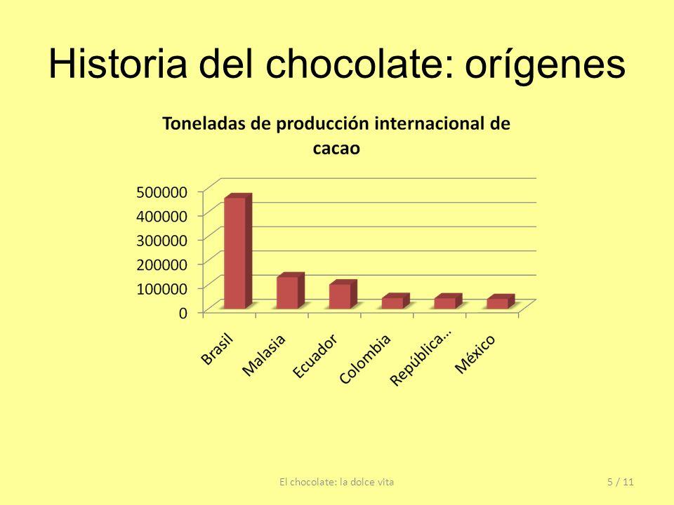 Historia del chocolate: orígenes El chocolate: la dolce vita5 / 11