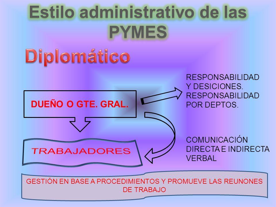 DUEÑO O GTE. GRAL. RESPONSABILIDAD Y DESICIONES.