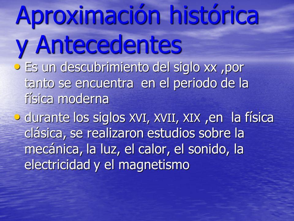Aproximación histórica y Antecedentes Es un descubrimiento del siglo xx,por tanto se encuentra en el periodo de la física moderna Es un descubrimiento