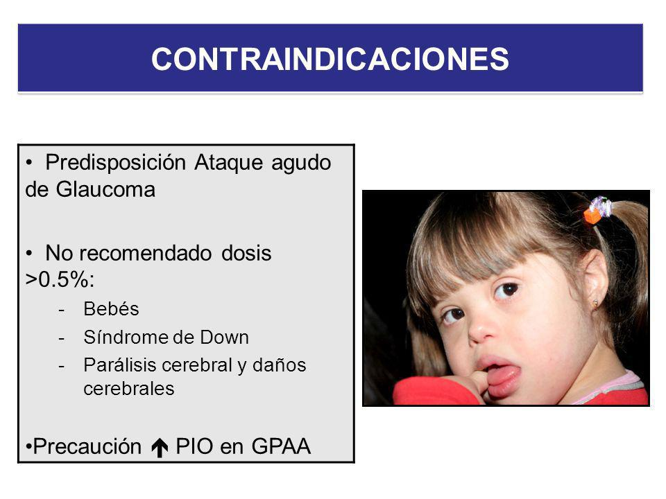 Predisposición Ataque agudo de Glaucoma No recomendado dosis >0.5%: -Bebés -Síndrome de Down -Parálisis cerebral y daños cerebrales Precaución PIO en