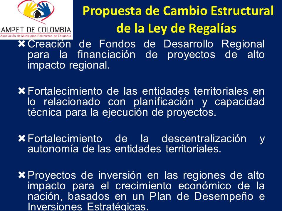 Propuesta de Cambio Estructural de la Ley de Regalías Creación de Fondos de Desarrollo Regional para la financiación de proyectos de alto impacto regional.