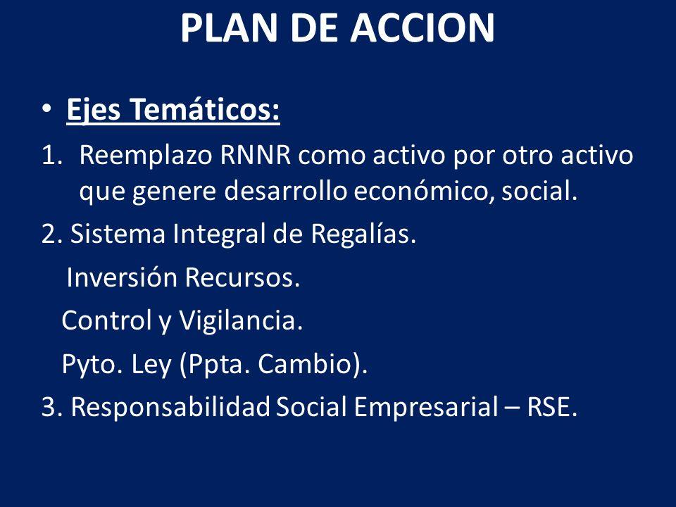 PLAN DE ACCION Ejes Temáticos: 1.Reemplazo RNNR como activo por otro activo que genere desarrollo económico, social. 2. Sistema Integral de Regalías.