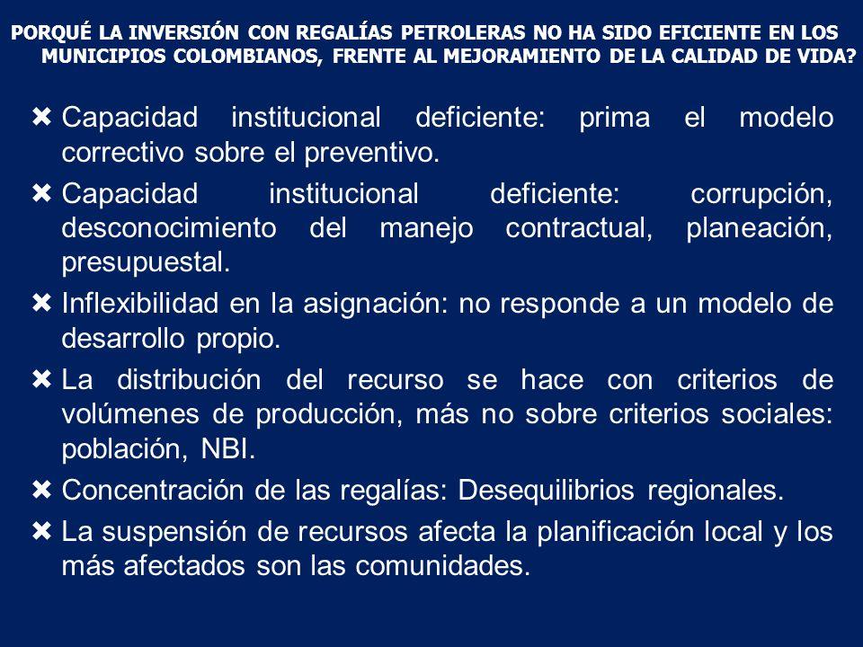 Capacidad institucional deficiente: prima el modelo correctivo sobre el preventivo.