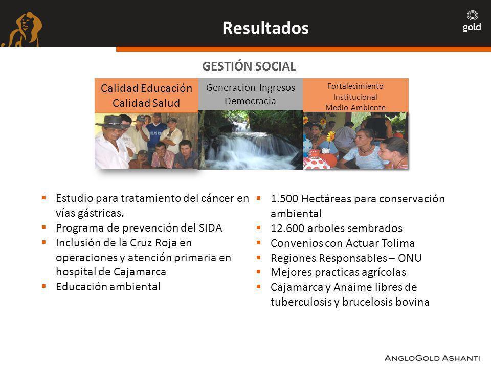 gold Resultados Calidad Educación Calidad Salud Generación Ingresos Democracia Fortalecimiento Institucional Medio Ambiente GESTIÓN SOCIAL Estudio para tratamiento del cáncer en vías gástricas.