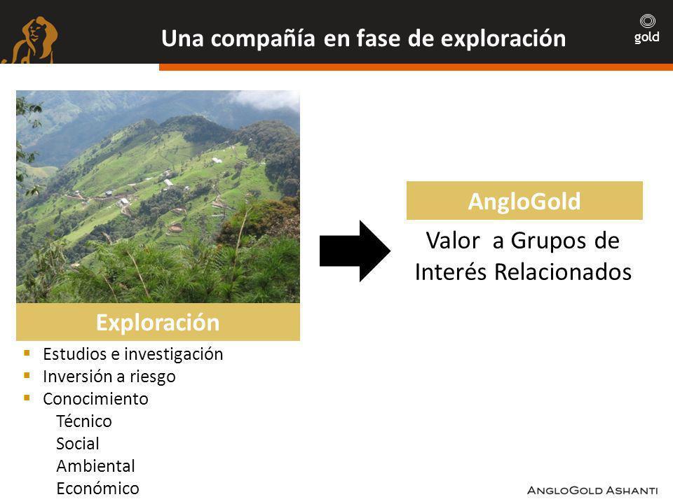 gold Una compañía en fase de exploración Estudios e investigación Inversión a riesgo Conocimiento Técnico Social Ambiental Económico Exploración Valor a Grupos de Interés Relacionados AngloGold