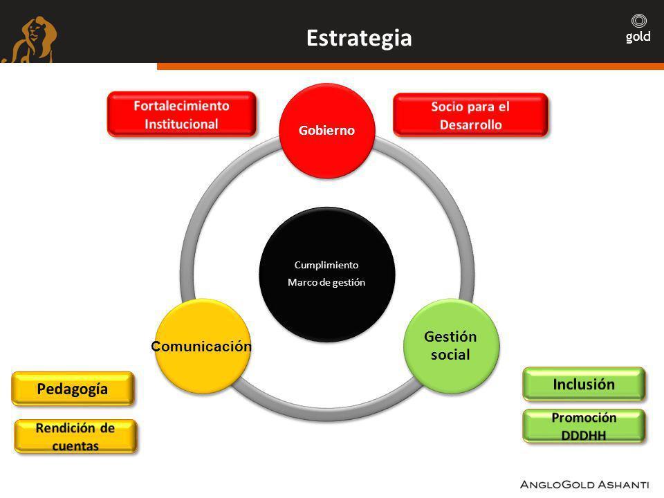gold Estrategia Cumplimiento Marco de gestión Gobierno Gestión social Comunicación