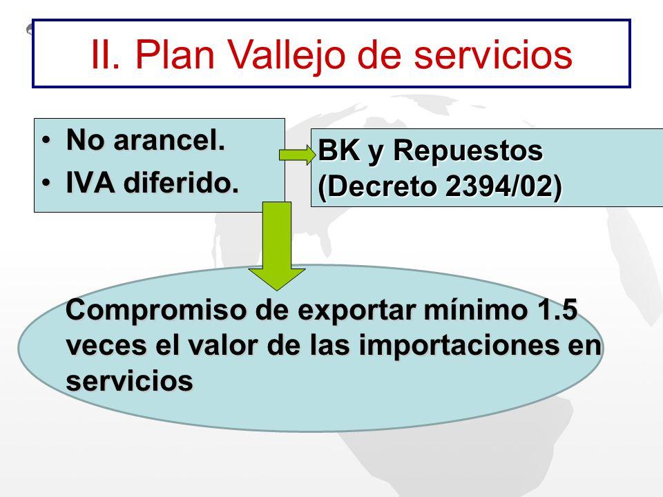 No arancel.No arancel. IVA diferido.IVA diferido. Compromiso de exportar mínimo 1.5 veces el valor de las importaciones en servicios BK y Repuestos (D