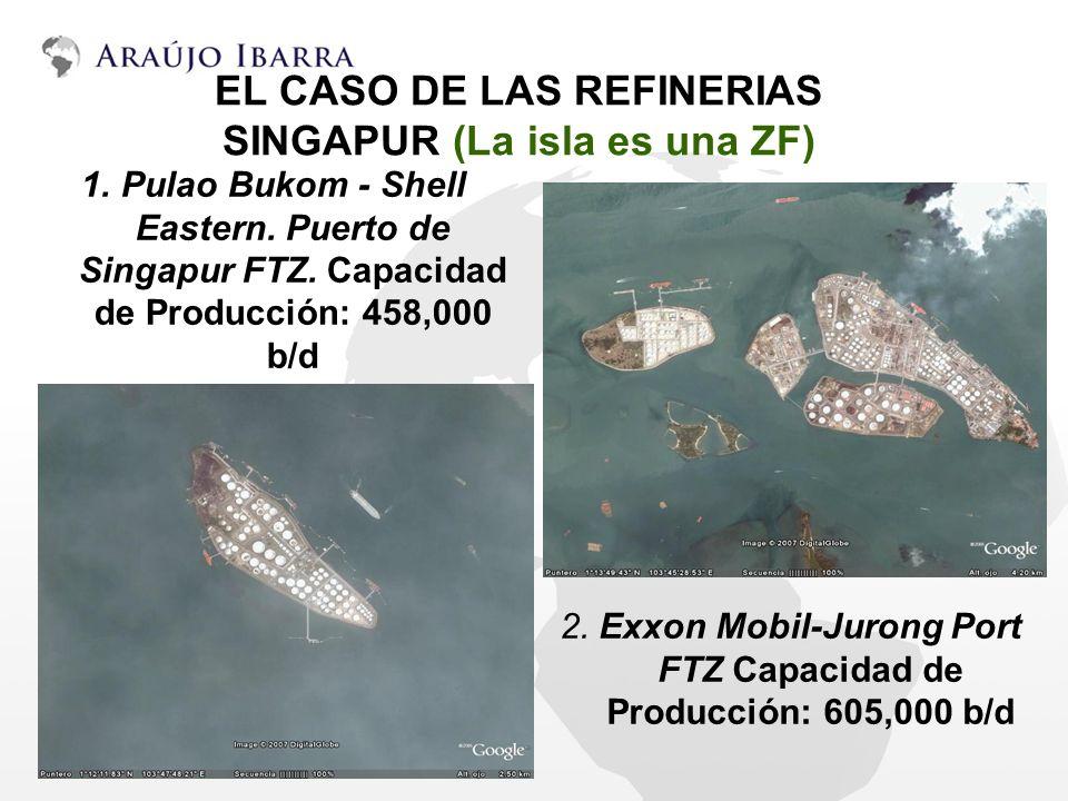 EL CASO DE LAS REFINERIAS SINGAPUR (La isla es una ZF) 1.Pulao Bukom - Shell Eastern. Puerto de Singapur FTZ. Capacidad de Producción: 458,000 b/d 2.