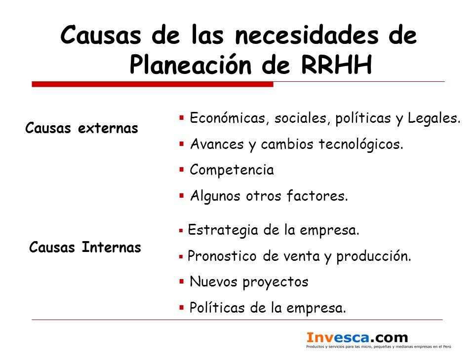 Causas de las necesidades de Planeación de RRHH Causas externas Económicas, sociales, políticas y Legales. Avances y cambios tecnológicos. Competencia