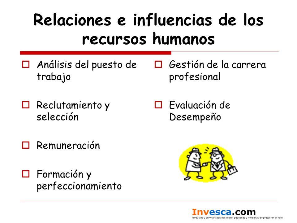 Relaciones e influencias de los recursos humanos Análisis del puesto de trabajo Reclutamiento y selección Remuneración Formación y perfeccionamiento G