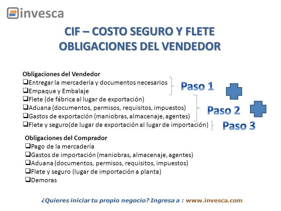 Obligaciones del Vendedor Entregar la mercadería y documentos necesarios Empaque y Embalaje Flete (de fábrica al lugar de exportación) Aduana (documen