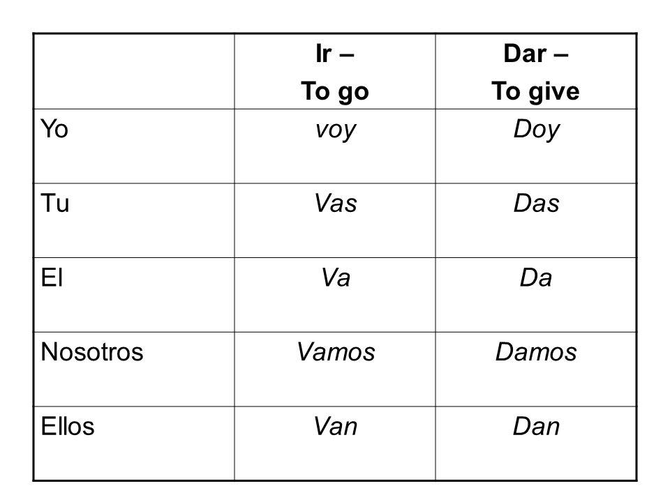 Complete with the form of ir or dar: 1.Yo/dar 2.Tu/ir 3.Ella/dar 4.Nosotros/ir 5.Ellos/dar 6.Yo/ir 7.Tu/dar 8.Nosotros/dar 9.Uds./ir 1.Doy 2.Vas 3.Da 4.Vamos 5.Dan 6.Voy 7.Das 8.Damos 9.Van