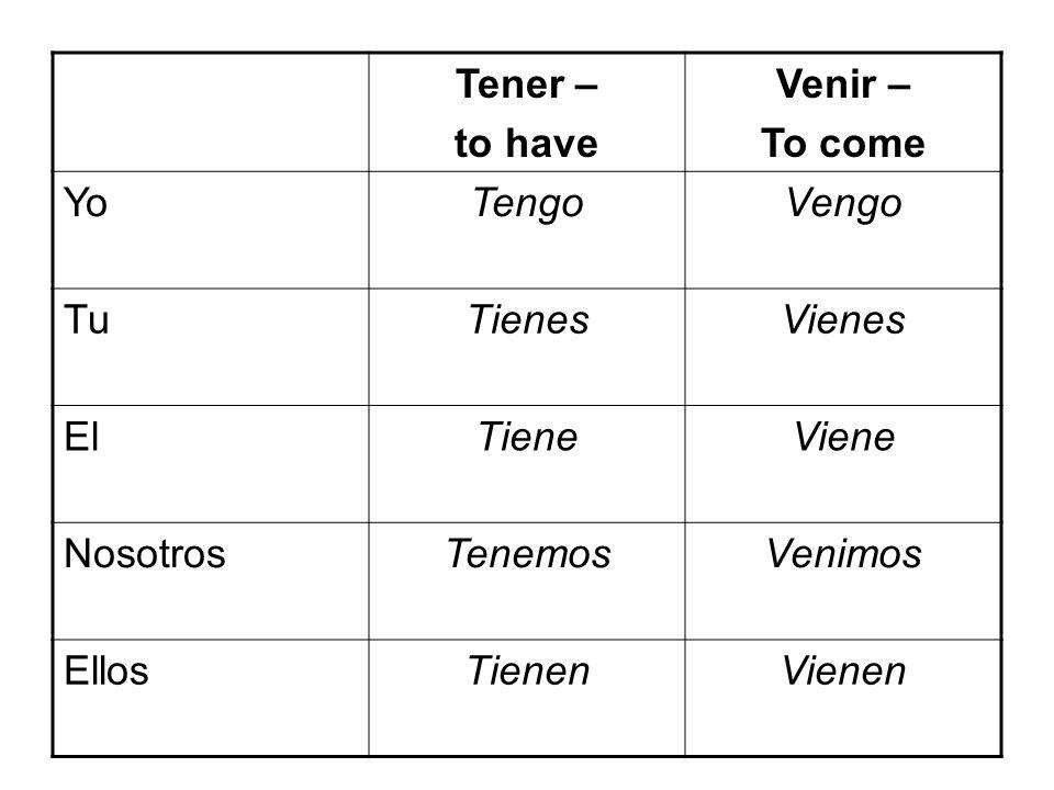 Tener – to have Venir – To come YoTengoVengo TuTienesVienes ElTieneViene NosotrosTenemosVenimos EllosTienenVienen