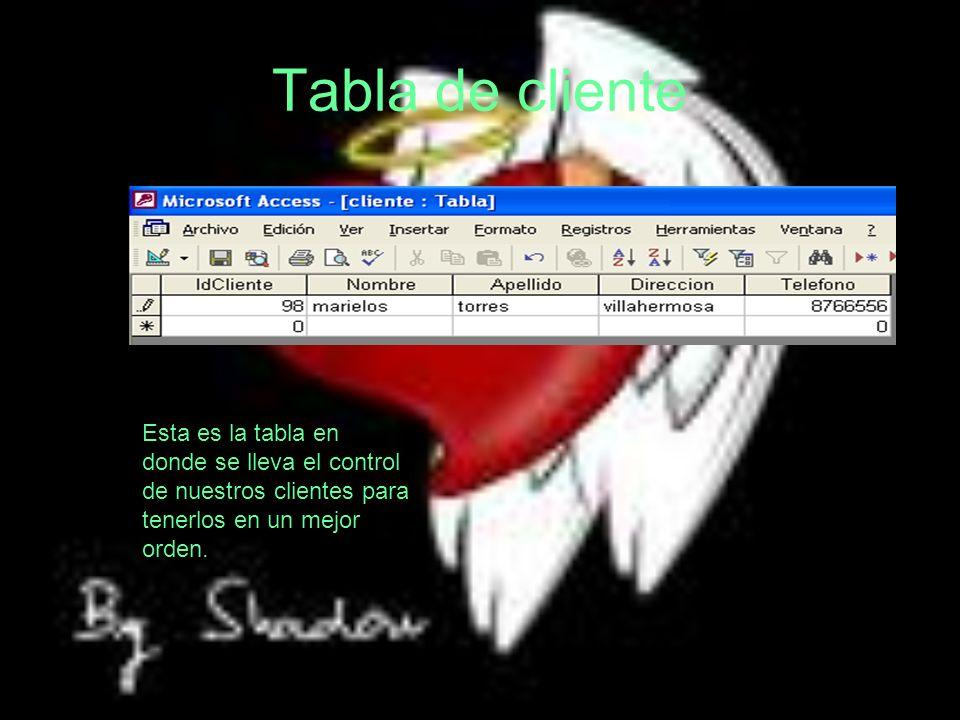 Tabla de cliente Esta es la tabla en donde se lleva el control de nuestros clientes para tenerlos en un mejor orden.