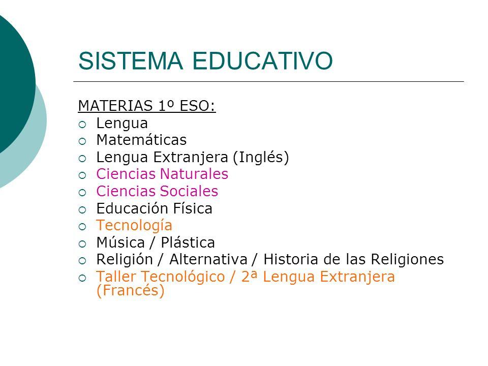 SISTEMA EDUCATIVO MATERIAS 1º ESO: Lengua Matemáticas Lengua Extranjera (Inglés) Ciencias Naturales Ciencias Sociales Educación Física Tecnología Músi