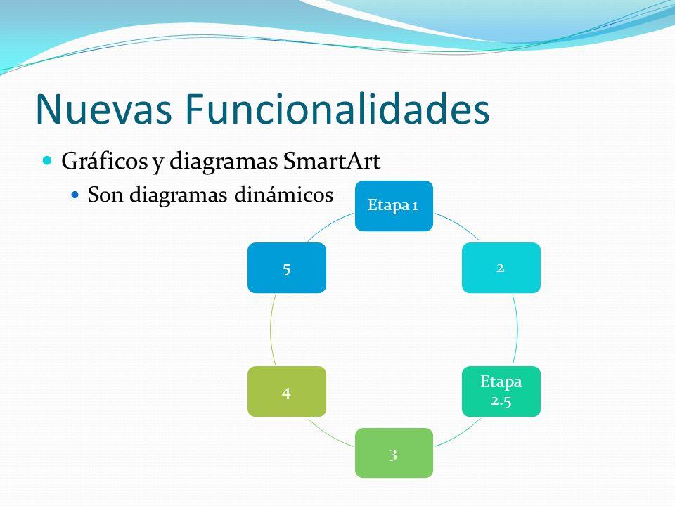 Nuevas Funcionalidades Gráficos y diagramas SmartArt Son diagramas dinámicos Etapa 12 Etapa 2.5 345