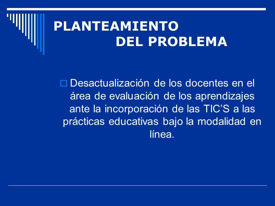 PLANTEAMIENTO DEL PROBLEMA Desactualización de los docentes en el área de evaluación de los aprendizajes ante la incorporación de las TICS a las práct