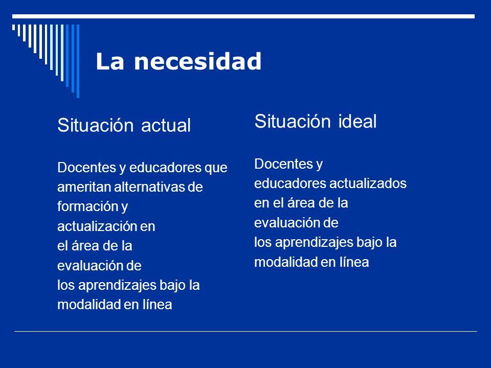La necesidad Situación actual Docentes y educadores que ameritan alternativas de formación y actualización en el área de la evaluación de los aprendiz