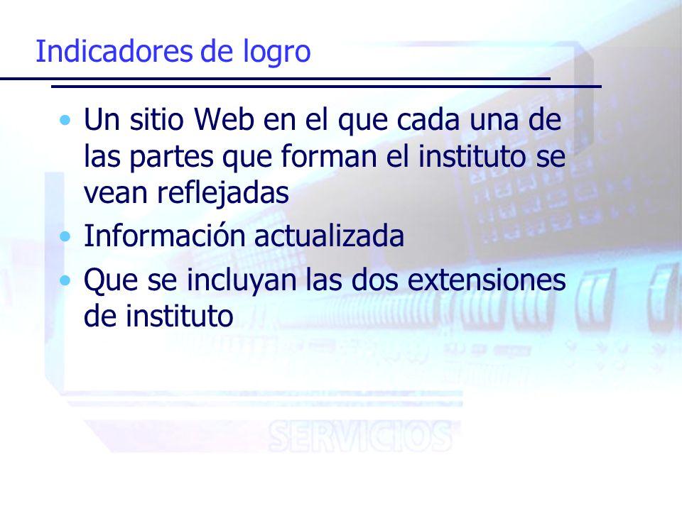 Indicadores de logro Un sitio Web en el que cada una de las partes que forman el instituto se vean reflejadas Información actualizada Que se incluyan las dos extensiones de instituto