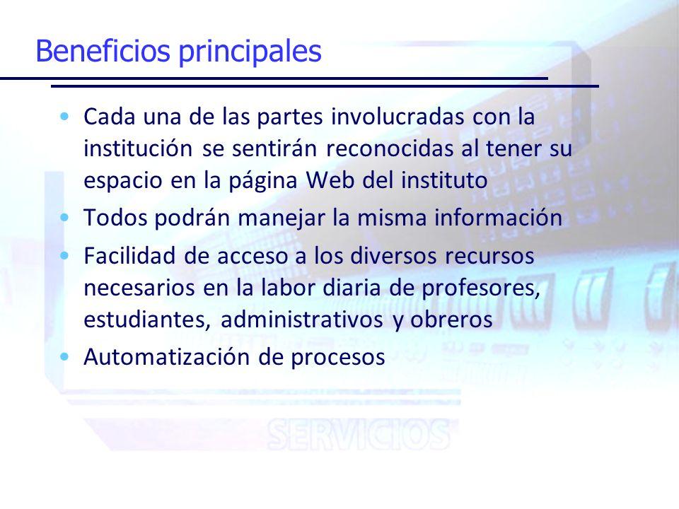 Beneficios principales Cada una de las partes involucradas con la institución se sentirán reconocidas al tener su espacio en la página Web del instituto Todos podrán manejar la misma información Facilidad de acceso a los diversos recursos necesarios en la labor diaria de profesores, estudiantes, administrativos y obreros Automatización de procesos