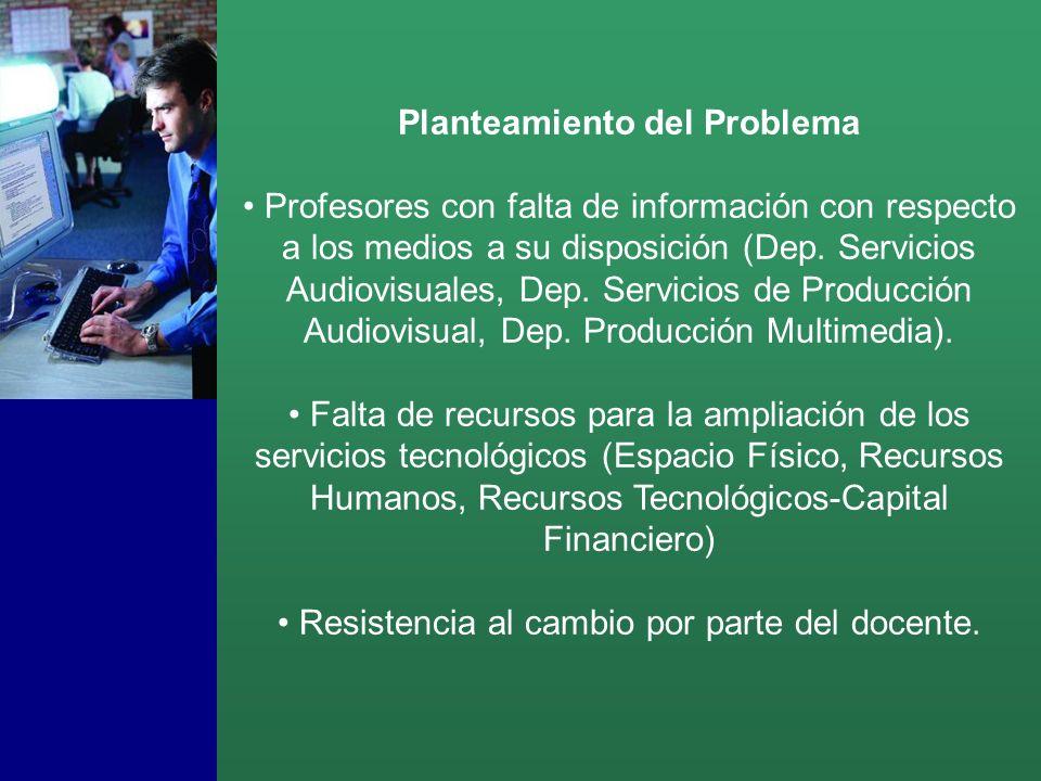 Planteamiento del Problema Profesores con falta de información con respecto a los medios a su disposición (Dep.