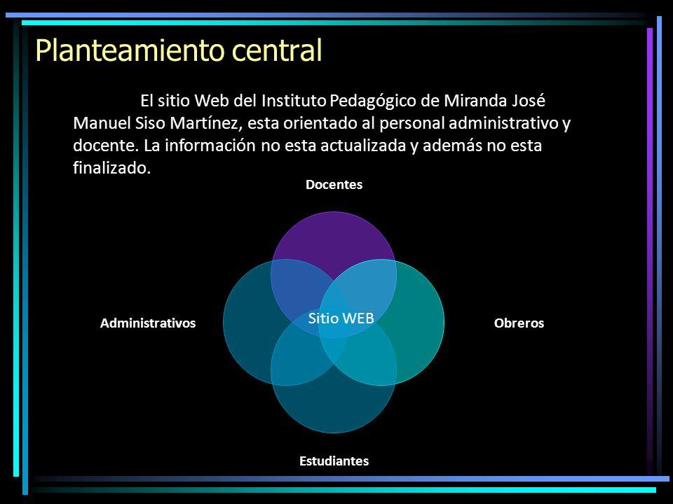 Planteamiento central Sitio WEB El sitio Web del Instituto Pedagógico de Miranda José Manuel Siso Martínez, esta orientado al personal administrativo y docente.