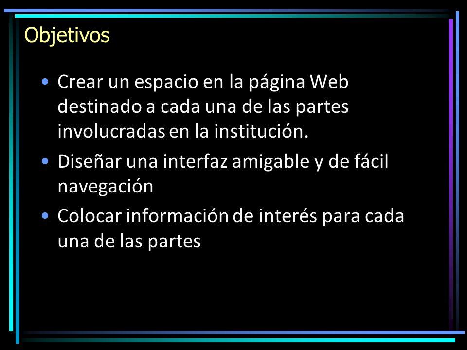Objetivos Crear un espacio en la página Web destinado a cada una de las partes involucradas en la institución. Diseñar una interfaz amigable y de fáci